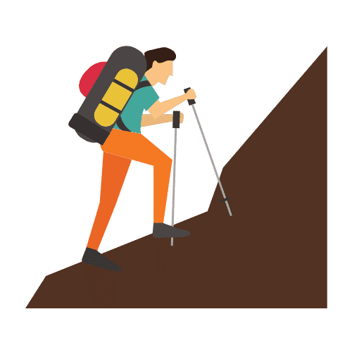 best camera for hiking and backpacking